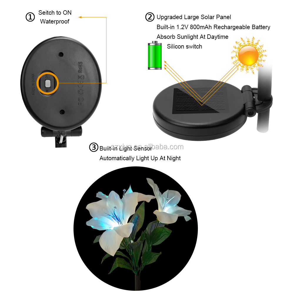 Wider Solar Panel Outdoor Garden Lights Color Changing Solar Flower Lights for Patio Yard Decoration