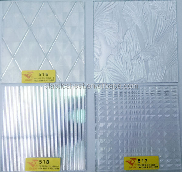 Ps Pattern Plexiglass Decorative Plastic Sheets Buy