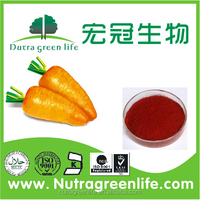 With 12 years experience 100% water soluble anti-oxidant beta-carotene