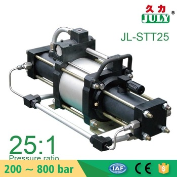 wholesale JULU brand made in china nitrogen pressure booster pump