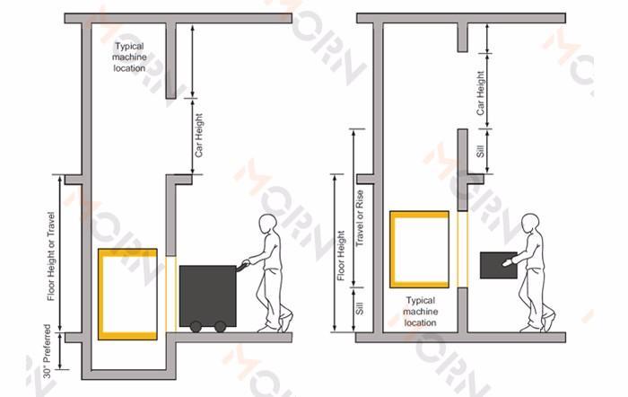 matin lectrique muet serveur restaurant monte charge ascenseur r sidentiel cuisine alimentaire. Black Bedroom Furniture Sets. Home Design Ideas