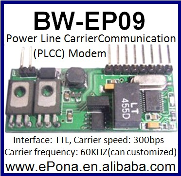 Power Line Carrier Communication(PLCC) Modem BW-EP09