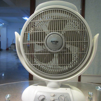 Southeast Asia Hot Selling 12V DC Emergency Table Desk Fan with 1.75m Clip for Outdoor/Indoor Use