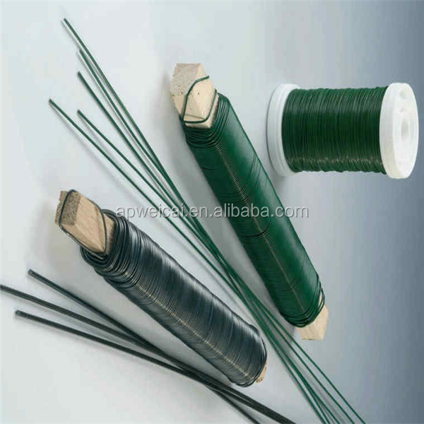 China Craft Wire Gauge, China Craft Wire Gauge Manufacturers and ...