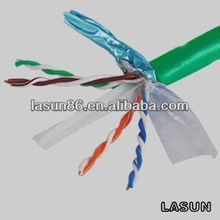 Cable company provide for cable and wire