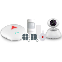 Golden Security wholesale WiFi alarm system & APP control PSTN WiFi alarm system witht 99 wireless zones