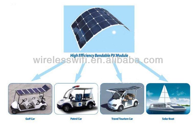 film mince et souple de toiture panneau solaire cellules solaires panneaux solaires id de. Black Bedroom Furniture Sets. Home Design Ideas