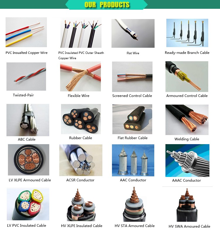 0.6 / 1 kV Copper Conductor PVC Insulated Cables with Galvanized Steel Wire Armoured Power Cable