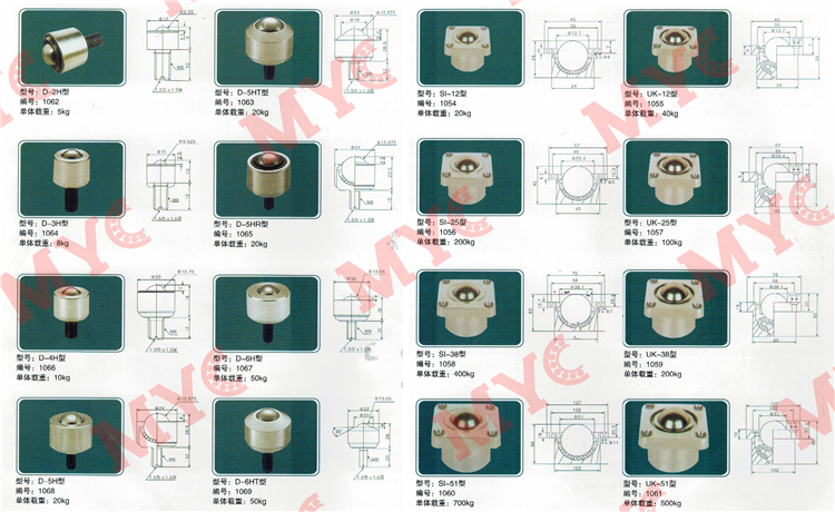 Alibaba recommend ball caster NL25A mini plastic ball transfer bearing unit ball transfer table, transfer unit for Transmission