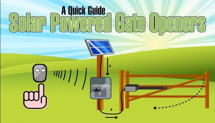 Solar opener2.jpg