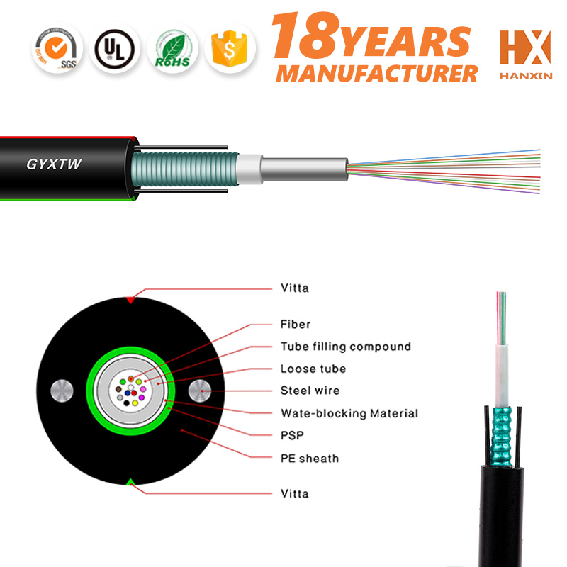 By OEM provider 100 m price 62.5/125 multi purpose break-out cable