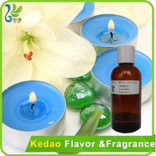 top quality and wholesale candle fragrance oil