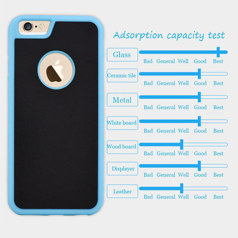 Tough Shield Anti-Gravity Hybird Soft TPU+Hard PC Back Cover for iPhone5 5s SE 6 6s 6Plus 6sPlus Samsung s6 s6edge Adsorption