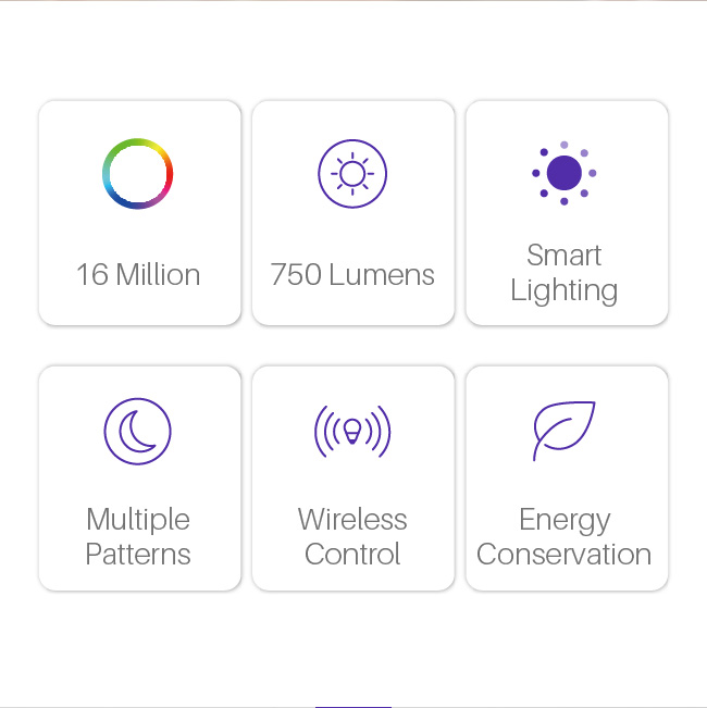 Smart z wave LED Bulb, Echo, google home goole assistant supporting, auto led 12v energy light bulb