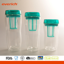 Wholesale Double Wall Glass Cup With Silicone Lid