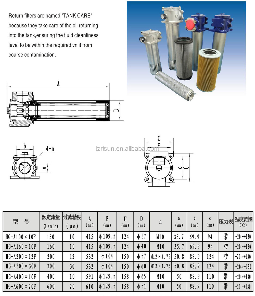 loading machine hydraulic return filter