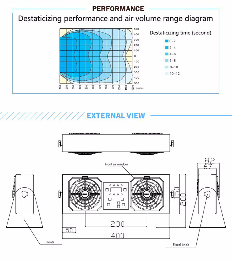overhead ionizing air blower