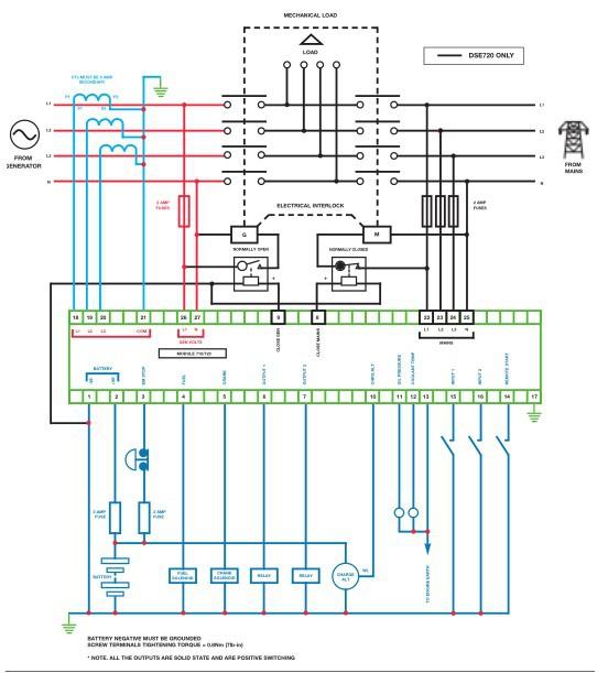 Generator Synchronization Controller 710 Control Panel