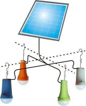 solar powered home lights