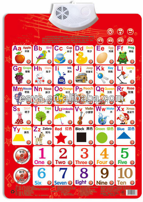 vegetable/fruit learning sound chart for kids