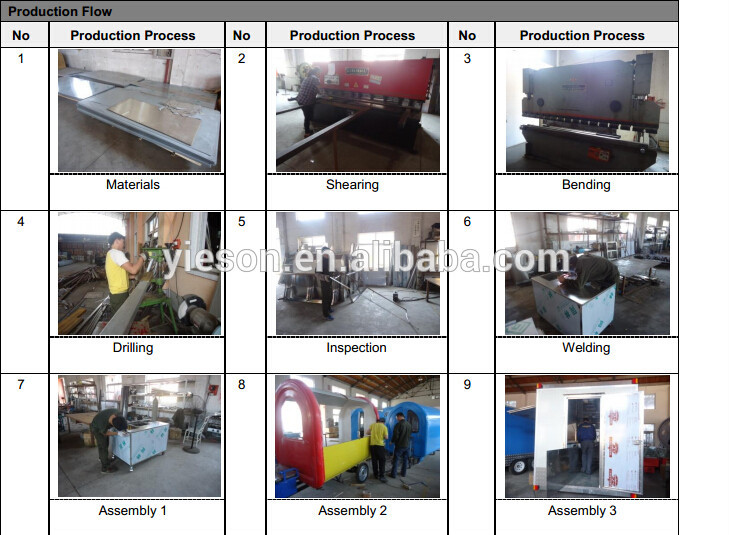 Mobile vehicles for sale Food Cart Motor 3 Wheels Truck For Sale Motor Tricycle