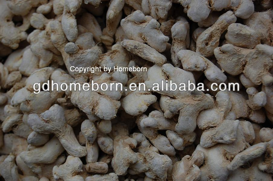 Dry ginger price for different levels