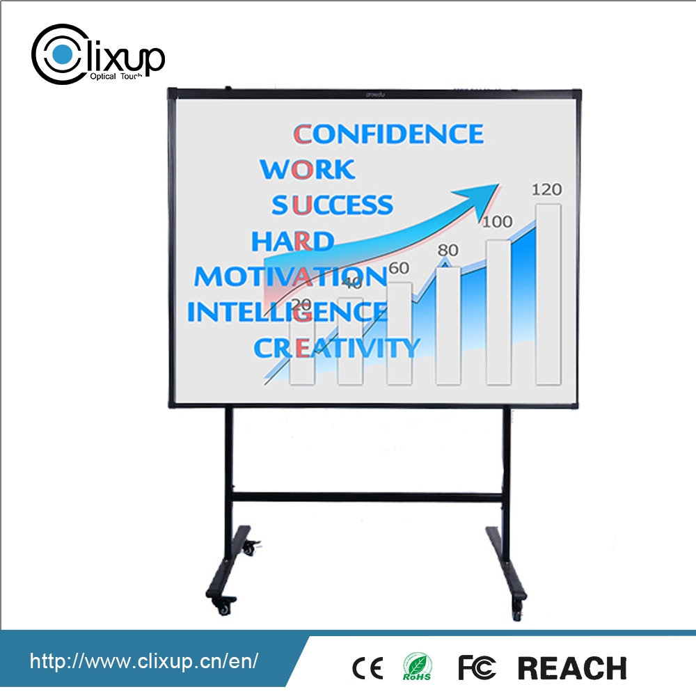 Touch screen interactive white board finger touch screen interactive smart board aluminum honeycomb panel