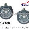 Universal Halogen Fog Lamps In Automobile