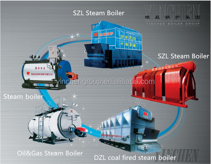 Textile Factory Use Gas Burner Steam Boiler With Dumpling Boiler And ...