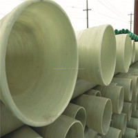 Fiberglass FRP Water Drainage Pipe and Fitting on Sale