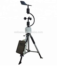 Portable mobile mini automatic weather station