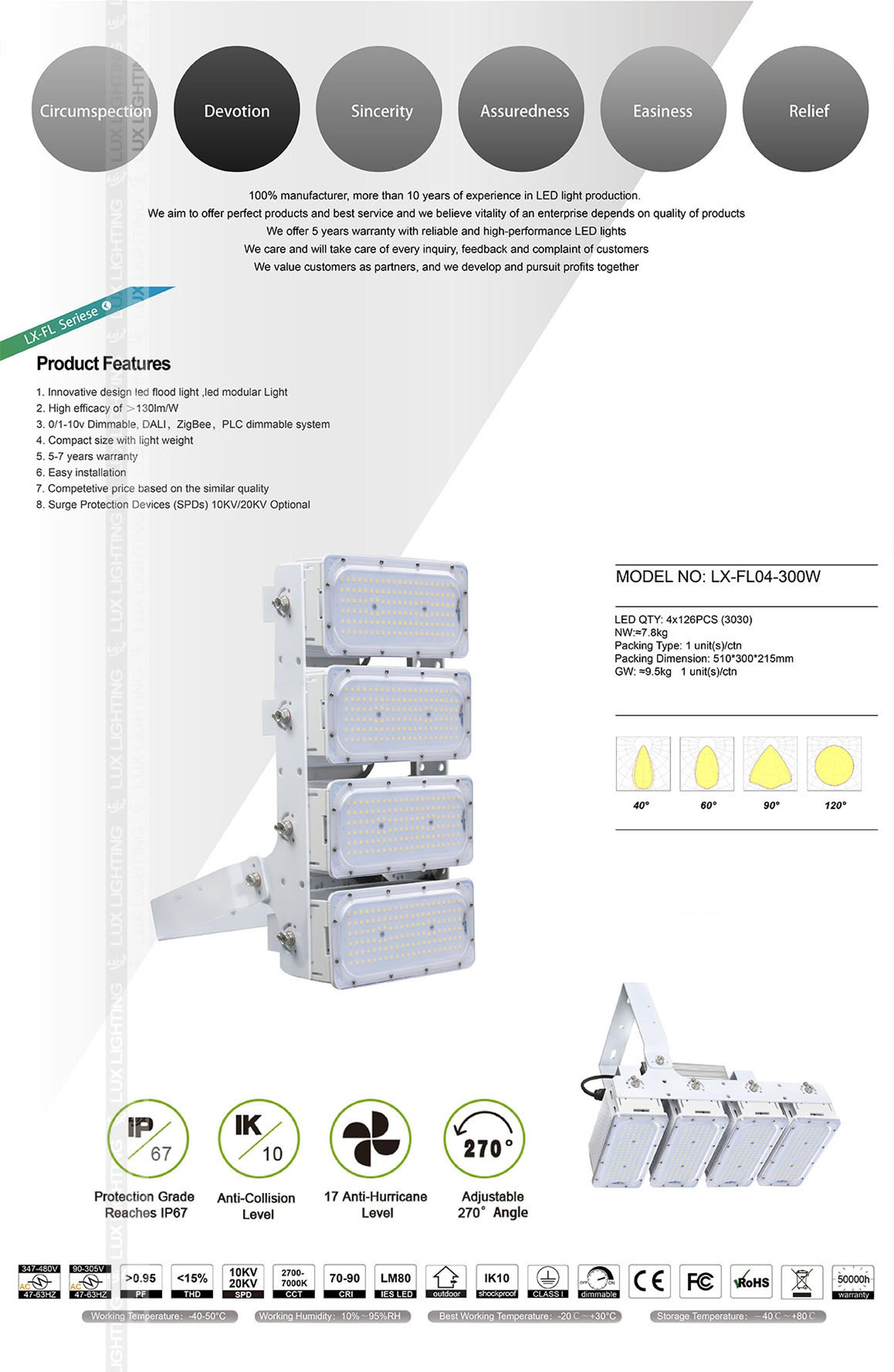 PIR controlled IP65 proof stadium 300w led sports lighting