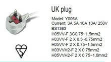 The UK plug BS plug certification