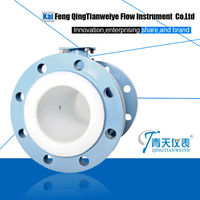 intelligent flowmeter electromagnetic