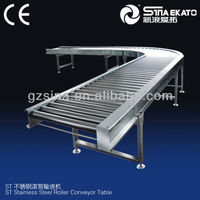 high quality pvc conveyor belt for cosmetic