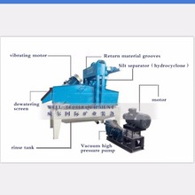 Environmental Protection Fine Sand Recycling Machine for Mud Purification