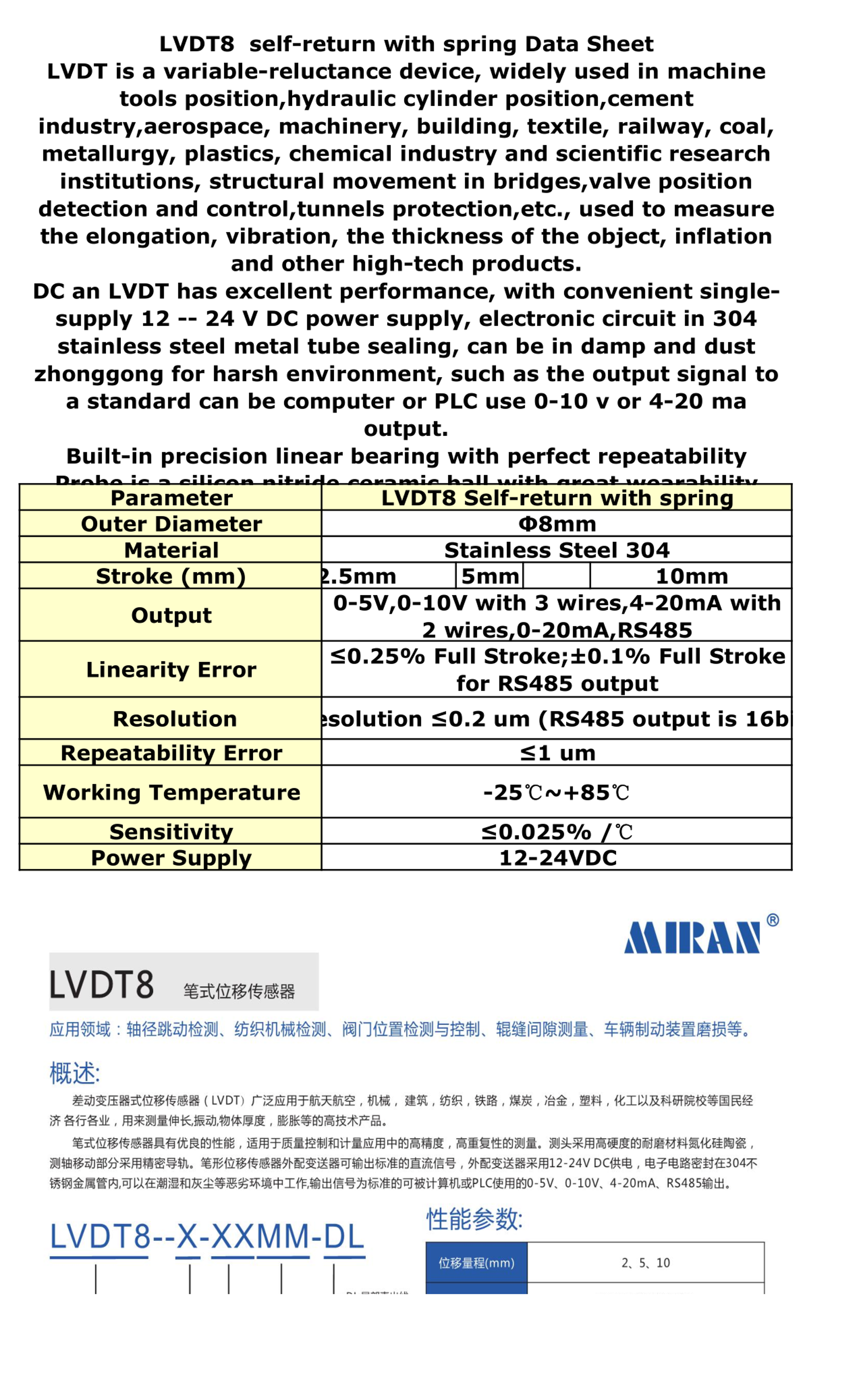 MIRAN LVDT8 Position Ultrasonic Transducer for Machine