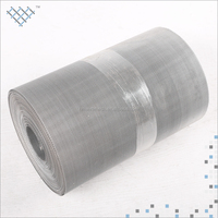 Cheap woven fireproof cooking Nickel Chromium Alloy wire mesh