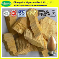 tongkat ali powder extract/high quality tongkat ali extract/tongkat ali eurycoma longifolia