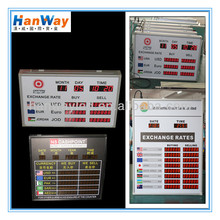LED currency exchange display sign /electronic bank exchange board screen /LED currency exchange rate