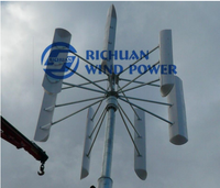 3kw Maglev Vertical Axis Residential Wind Turbine Generator Price