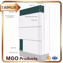 House Prefabricated Mgo Board Fireproof Material Factory Partition Wall Panels