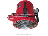 200-300MM explosive-proof portable fan ,air blower,portable axial ventilator