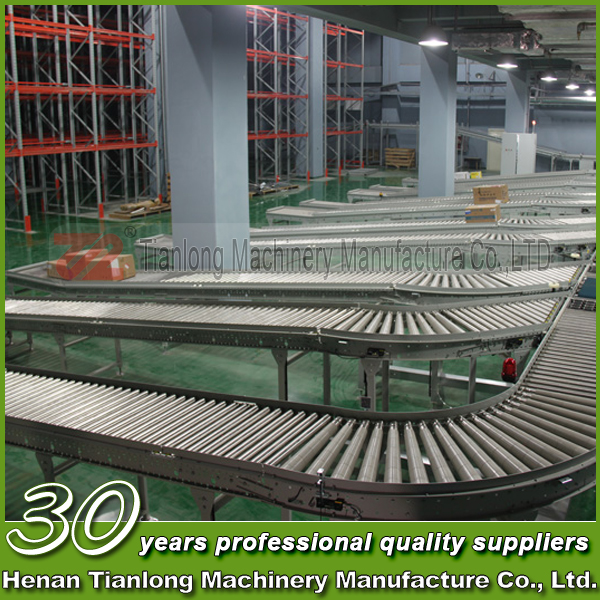 Full Specification Manual Roller Conveyor