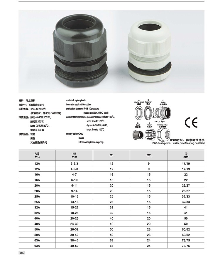 IP68 waterproof plastic PG63 M71*1.5 types of cable glands