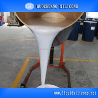 raw material price liquid silicone