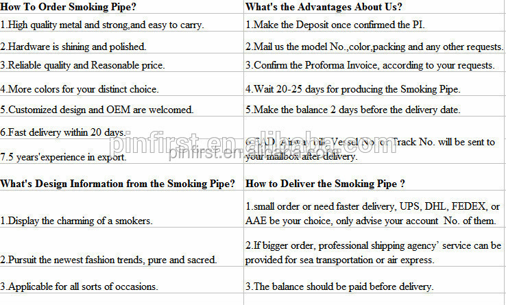 Hot Sales High Quality Tobacco Cigarette Pipes/Smoking pipe