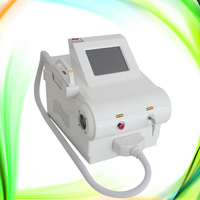 Health And Beauty Medical Ce Ipl