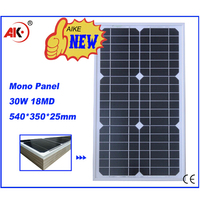 best price broken cells solar panel