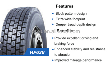 Chinese top brand tires for sale ovation/hifly/fesite brand tyre 315/80r22.5 HF638